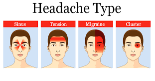 why do you have headaches   tv highway chiropractictv